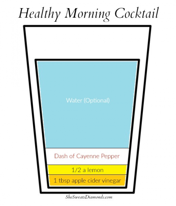 Foodie: Healthy Morning Cocktail Shot